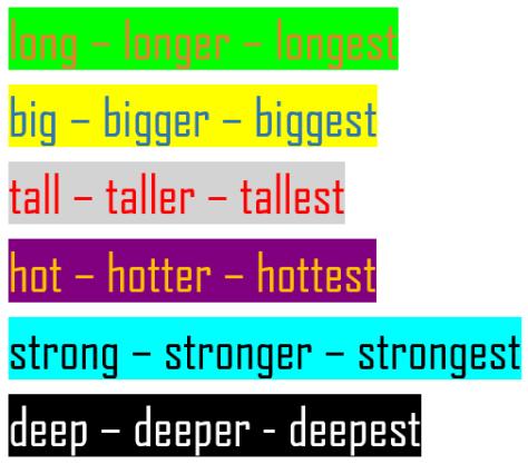 long-longer-longest