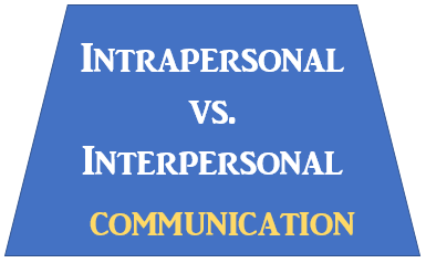 the intrapersonal from the prefix intra means within intrapersonal is a communication that refers to things that go on exclusively within