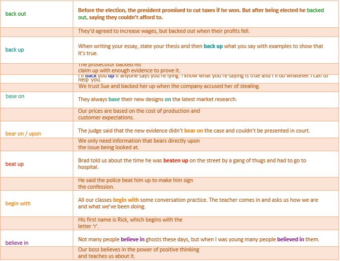 Phrasal Verbs – Bb and Examples – Online E Learn